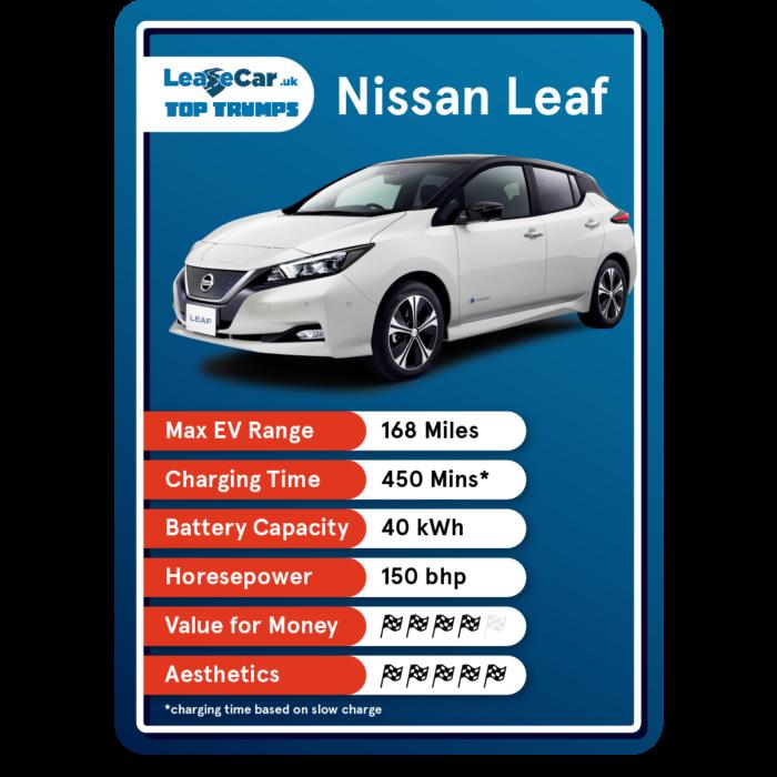 Nissan Leaf Top Trumps