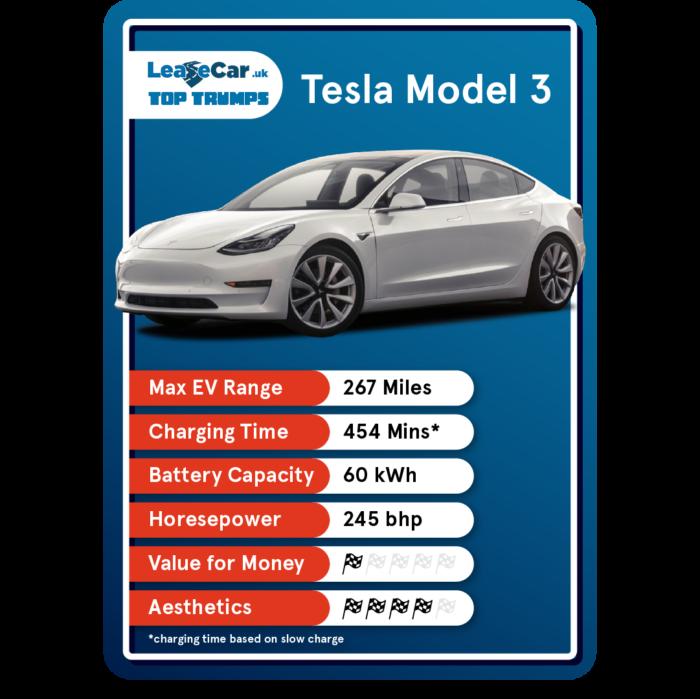 Tesla Model 3 Top Trumps
